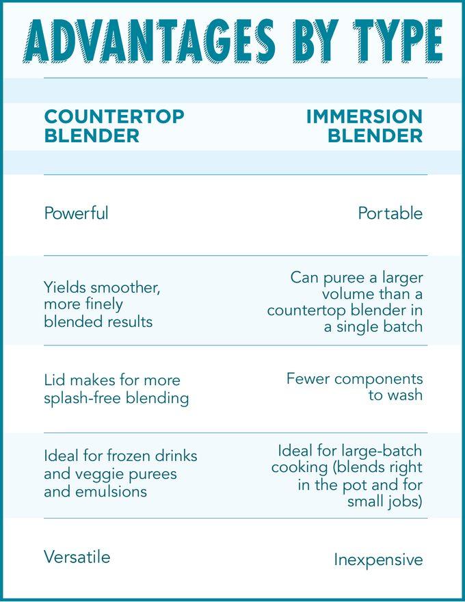 blender comparison