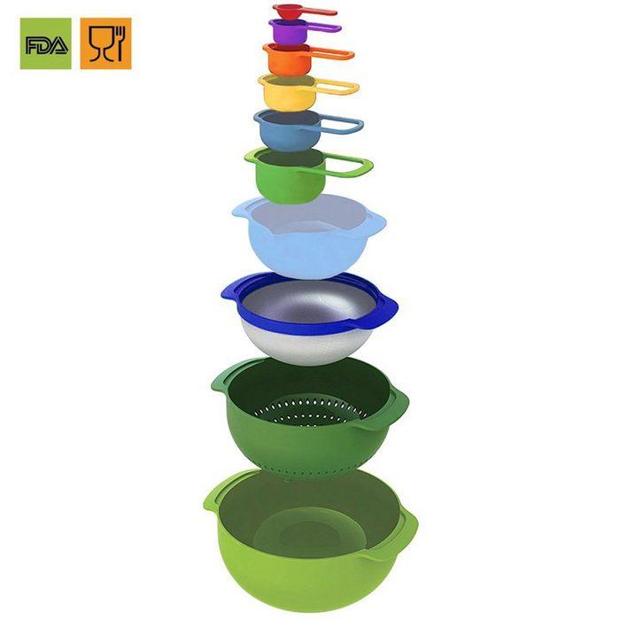 Multiple bowls