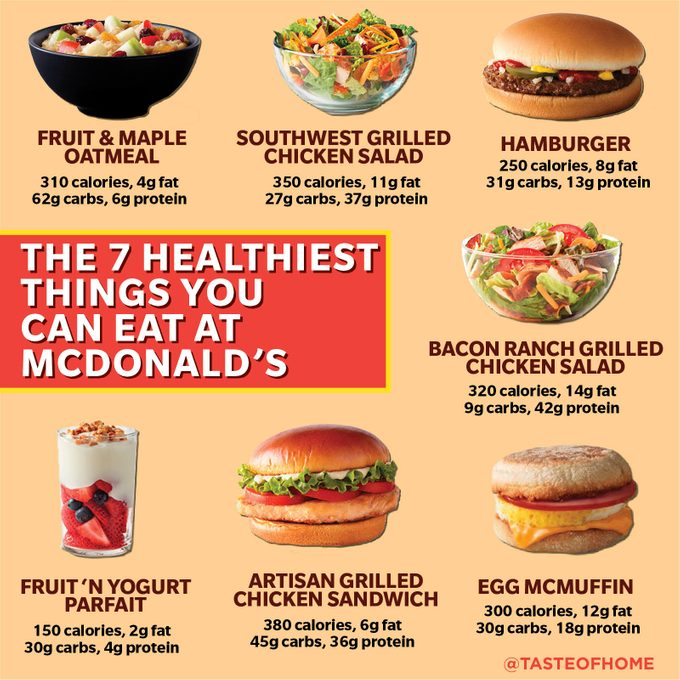 The 7 Healthiest Things You Can Eat At Mcdonald's