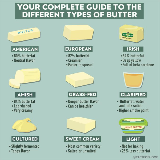 Your Complete Guide To The Different Types Of Butter1200x1200