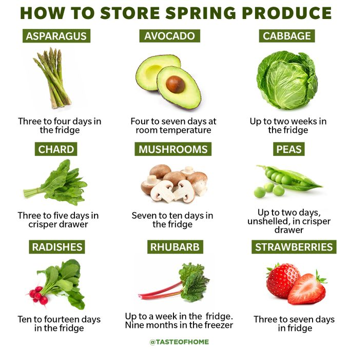 Our Favorite Spring Produce And How To Cook With It