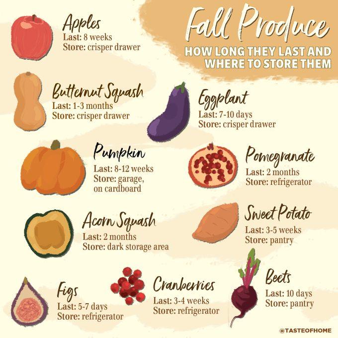 fall produce chart