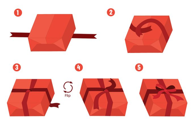 How to put a bow on gift