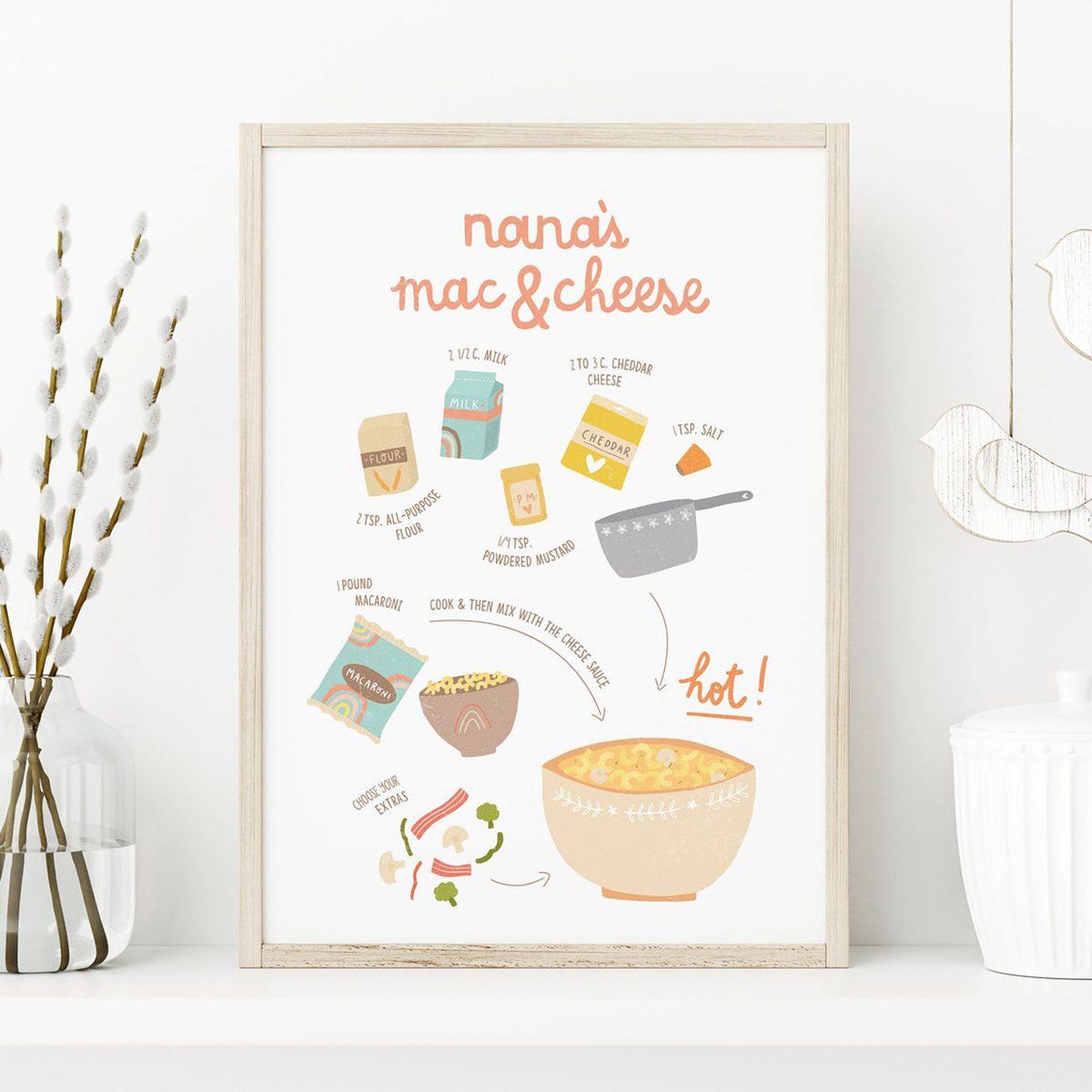 Custom Recipe   Custom print   Printable art   Custom Illustration   Recipes   Minimalist print   Customizable   Personalizable Print