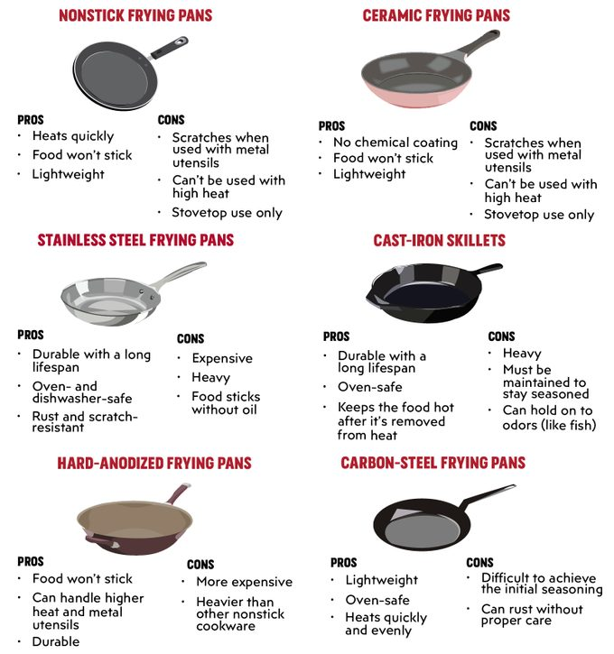 The Ultimate Frying Pan Guide_4