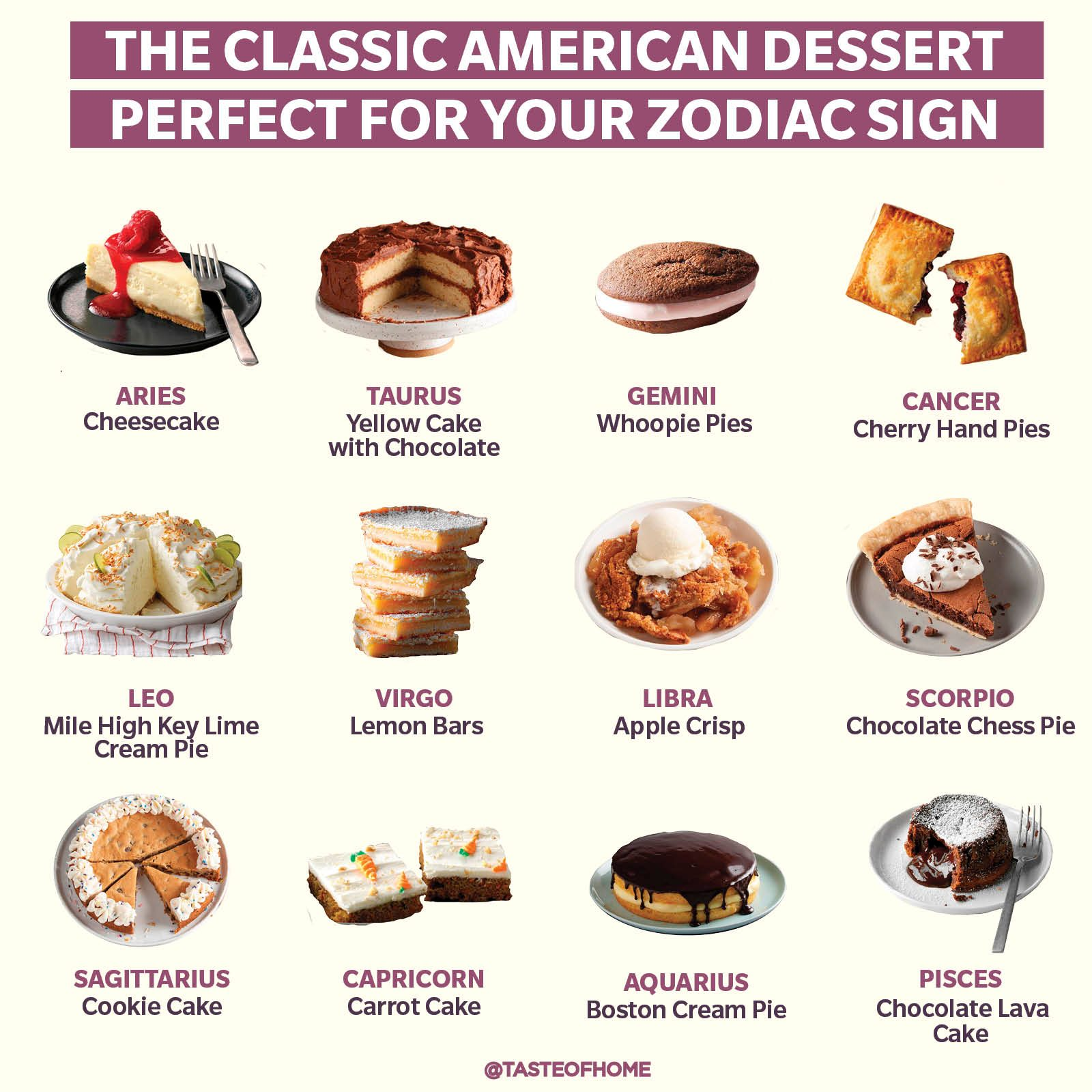 The Classic American Dessert Perfect For Your Zodiac Sign