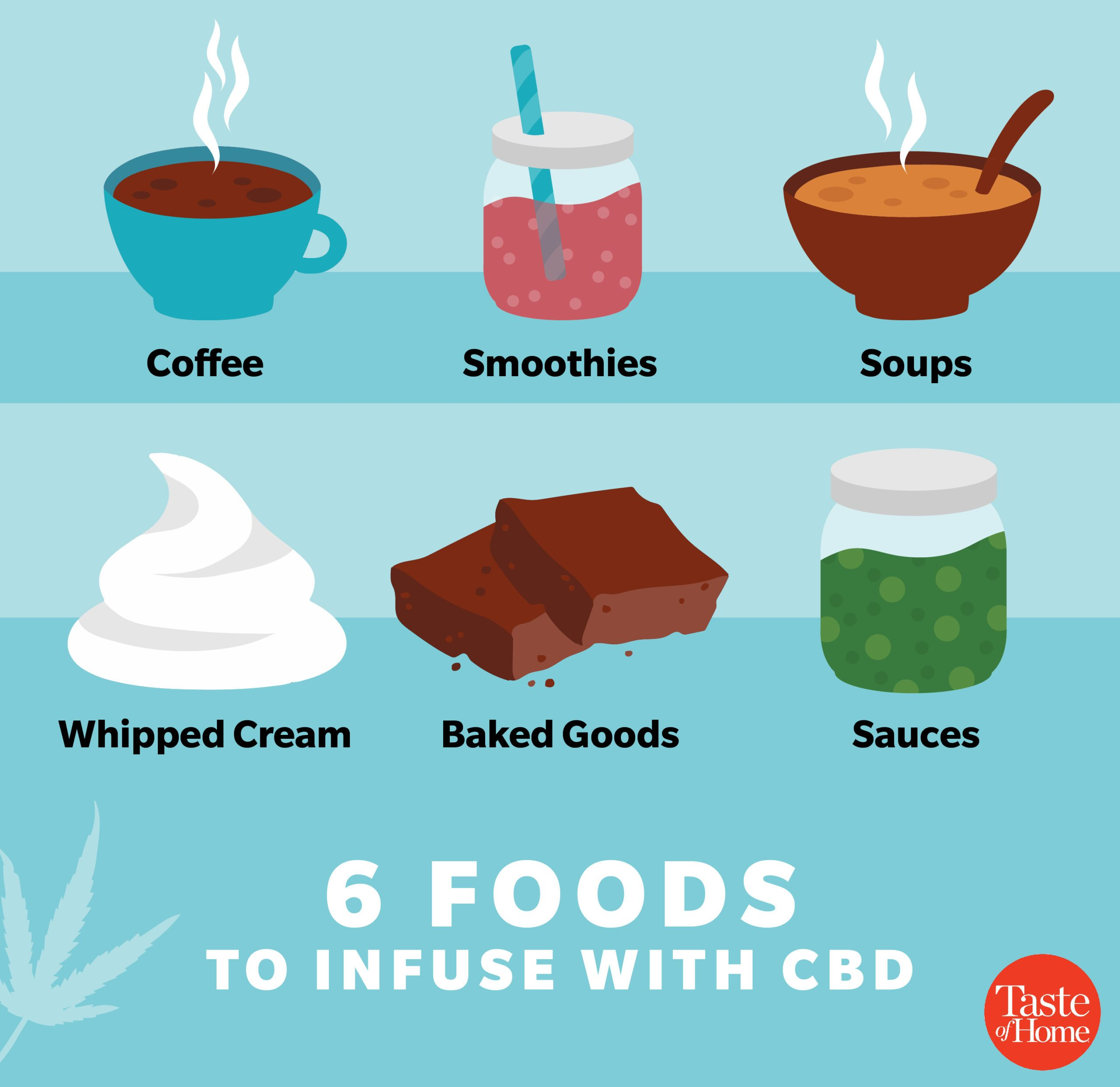 What To Cook With Cbd 1200x1200