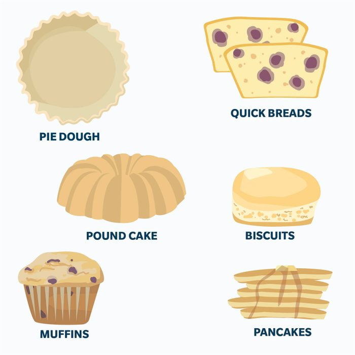 6 Essential Baking Ratios That You Should Know Feature