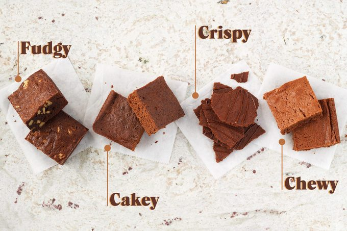 Brownie Types Labeled